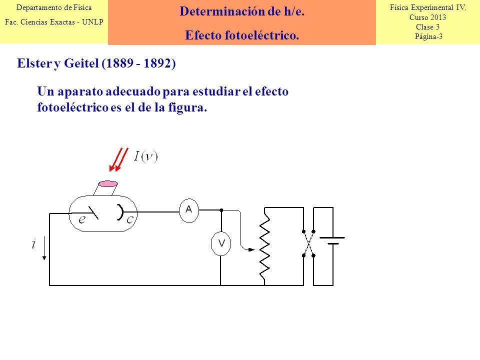 Física Experimental IV. Curso 2013 Clase 3 Página-3 Departamento de Física Fac. Ciencias Exactas - UNLP Elster y Geitel (1889 - 1892) Determinación de