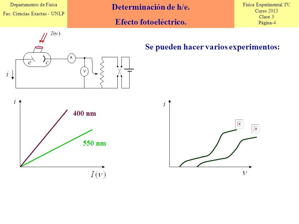 Física Experimental IV. Curso 2013 Clase 3 Página-4 Departamento de Física Fac. Ciencias Exactas - UNLP Determinación de h/e. Efecto fotoeléctrico. Se