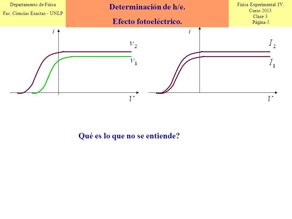 Física Experimental IV. Curso 2013 Clase 3 Página-5 Departamento de Física Fac. Ciencias Exactas - UNLP Determinación de h/e. Efecto fotoeléctrico. Qu