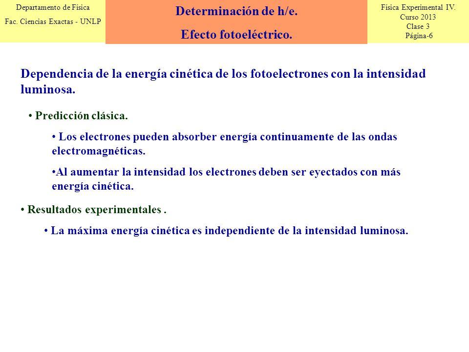 Física Experimental IV. Curso 2013 Clase 3 Página-6 Departamento de Física Fac. Ciencias Exactas - UNLP Dependencia de la energía cinética de los foto