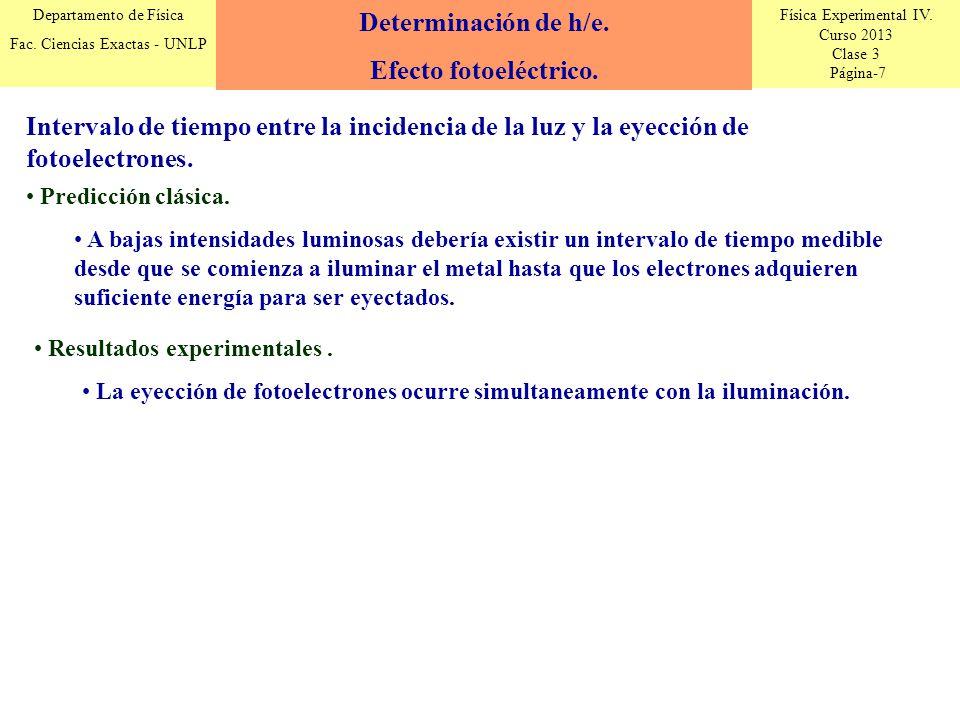 Física Experimental IV. Curso 2013 Clase 3 Página-7 Departamento de Física Fac. Ciencias Exactas - UNLP Intervalo de tiempo entre la incidencia de la