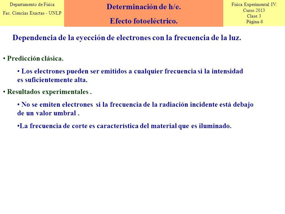 Física Experimental IV. Curso 2013 Clase 3 Página-8 Departamento de Física Fac. Ciencias Exactas - UNLP Predicción clásica. Los electrones pueden ser