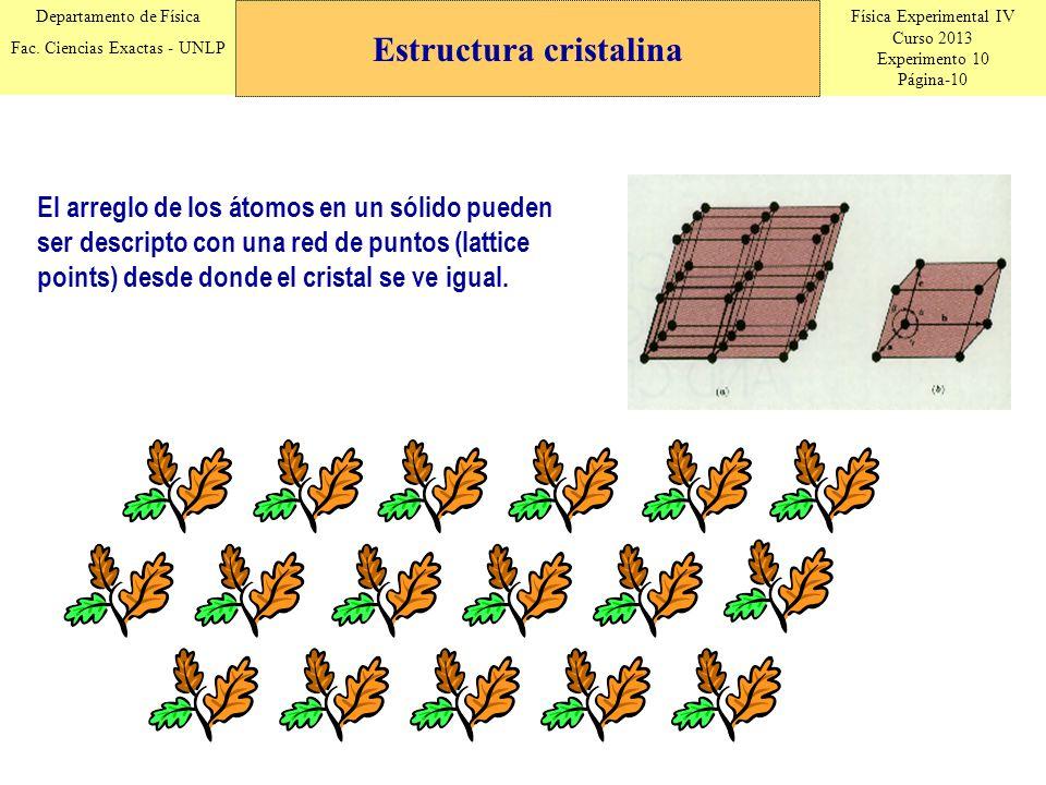 Física Experimental IV Curso 2013 Experimento 10 Página-10 Departamento de Física Fac. Ciencias Exactas - UNLP Estructura cristalina El arreglo de los