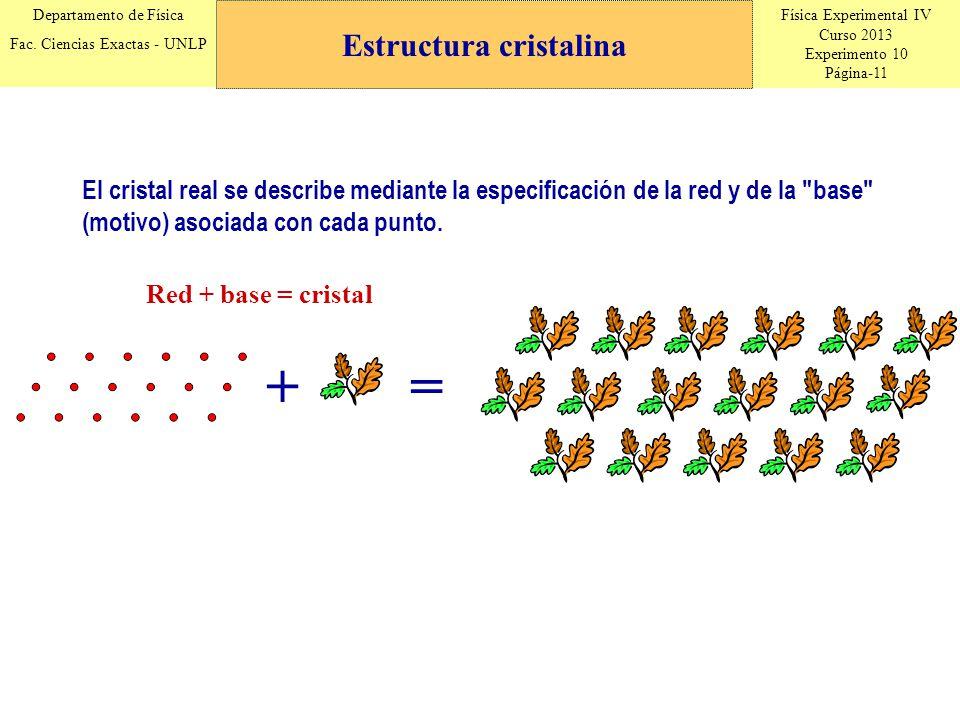 Física Experimental IV Curso 2013 Experimento 10 Página-11 Departamento de Física Fac. Ciencias Exactas - UNLP El cristal real se describe mediante la
