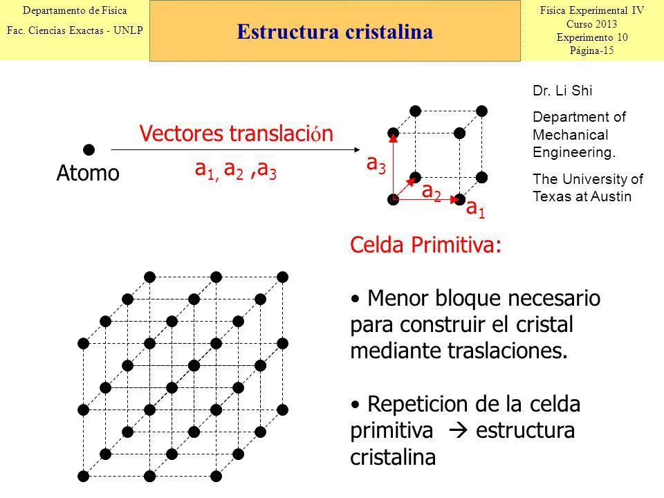 Física Experimental IV Curso 2013 Experimento 10 Página-15 Departamento de Física Fac. Ciencias Exactas - UNLP Atomo Vectores translaci ó n Celda Prim