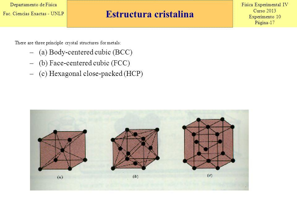 Física Experimental IV Curso 2013 Experimento 10 Página-17 Departamento de Física Fac. Ciencias Exactas - UNLP There are three principle crystal struc