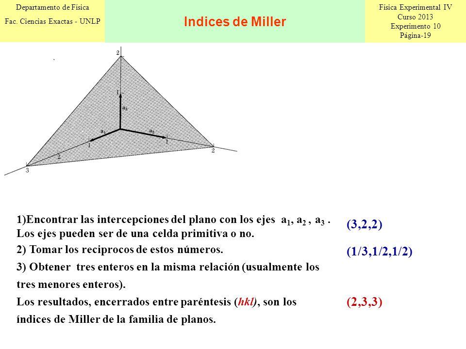 Física Experimental IV Curso 2013 Experimento 10 Página-19 Departamento de Física Fac. Ciencias Exactas - UNLP 1)Encontrar las intercepciones del plan