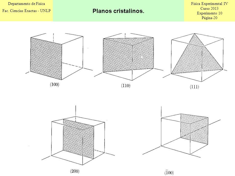 Física Experimental IV Curso 2013 Experimento 10 Página-20 Departamento de Física Fac. Ciencias Exactas - UNLP Planos cristalinos.