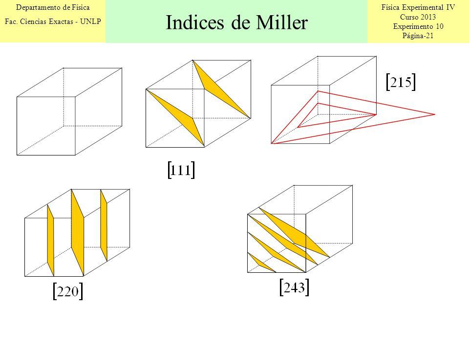 Física Experimental IV Curso 2013 Experimento 10 Página-21 Departamento de Física Fac. Ciencias Exactas - UNLP Indices de Miller