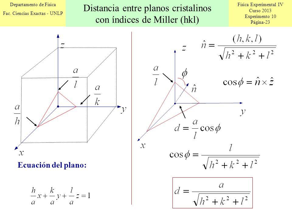 Física Experimental IV Curso 2013 Experimento 10 Página-23 Departamento de Física Fac. Ciencias Exactas - UNLP Distancia entre planos cristalinos con