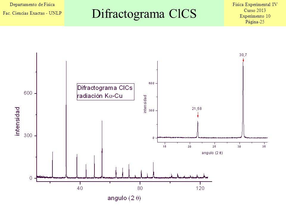Física Experimental IV Curso 2013 Experimento 10 Página-25 Departamento de Física Fac. Ciencias Exactas - UNLP Difractograma ClCS