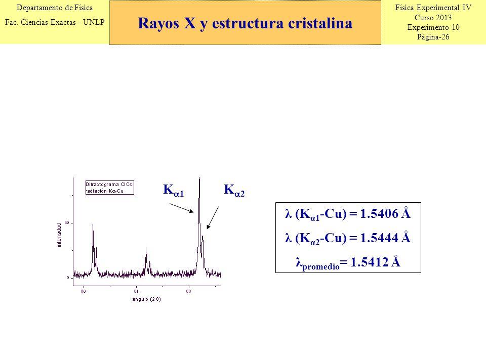 Física Experimental IV Curso 2013 Experimento 10 Página-26 Departamento de Física Fac. Ciencias Exactas - UNLP K 1 K 2 λ (K α1 -Cu) = 1.5406 Å λ (K α2
