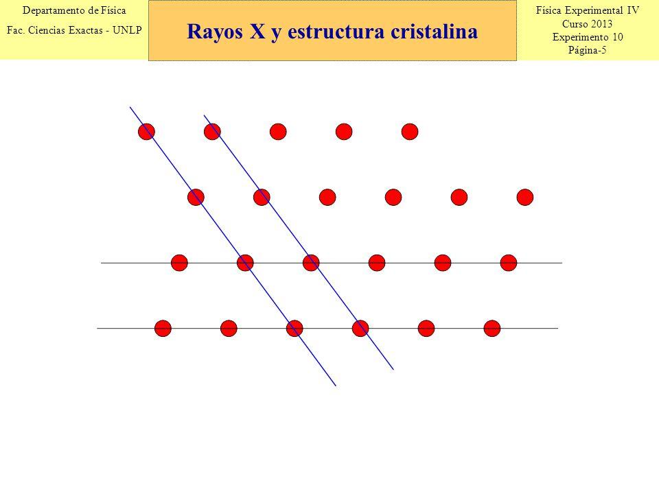 Física Experimental IV Curso 2013 Experimento 10 Página-5 Departamento de Física Fac. Ciencias Exactas - UNLP Rayos X y estructura cristalina