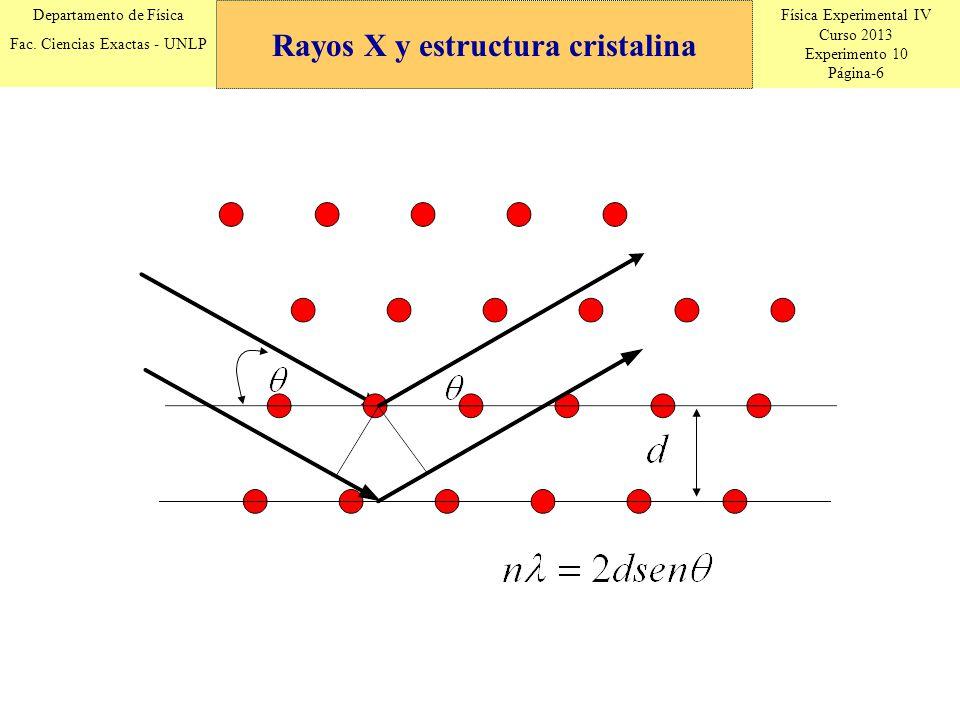 Física Experimental IV Curso 2013 Experimento 10 Página-6 Departamento de Física Fac. Ciencias Exactas - UNLP Rayos X y estructura cristalina