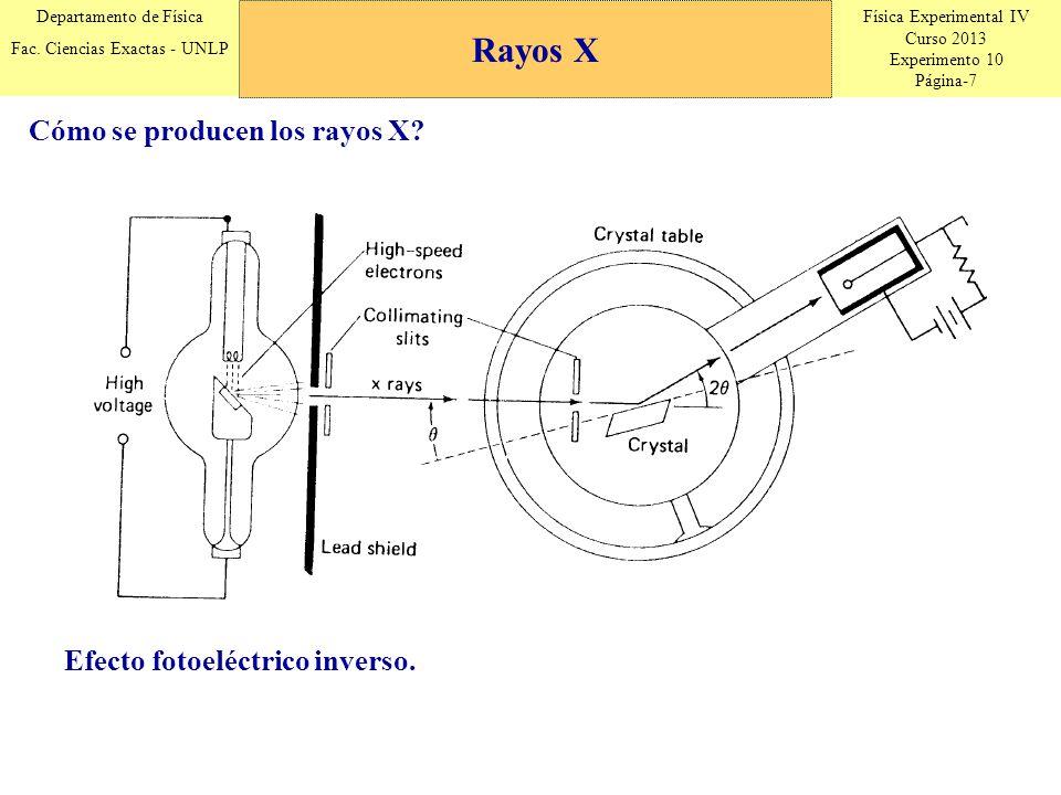 Física Experimental IV Curso 2013 Experimento 10 Página-7 Departamento de Física Fac. Ciencias Exactas - UNLP Cómo se producen los rayos X? Rayos X Ef