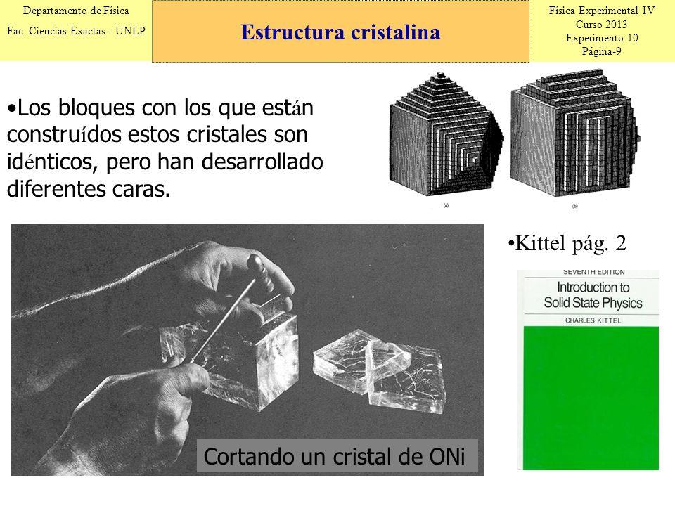 Física Experimental IV Curso 2013 Experimento 10 Página-9 Departamento de Física Fac. Ciencias Exactas - UNLP Kittel pág. 2 Los bloques con los que es