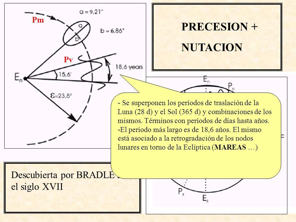 PRECESION + NUTACION Descubierta por BRADLEY en el siglo XVII - Se superponen los períodos de traslación de la Luna (28 d) y el Sol (365 d) y combinac