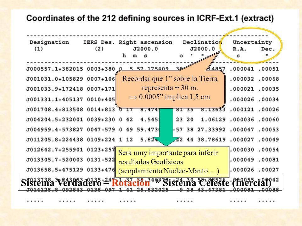 Por lo visto hasta aquí, las coordenadas de los objetos celestes son variables en el tiempo. Por este motivo, la única manera de definir un sistema in