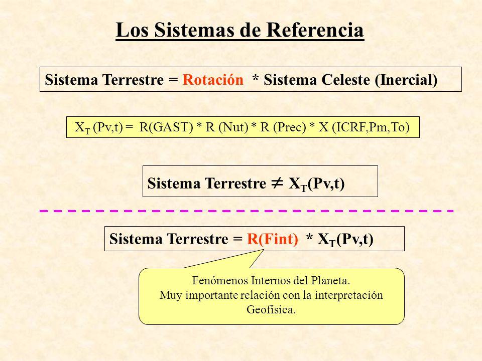 Los Sistemas de Referencia Sistema Terrestre = Rotación * Sistema Celeste (Inercial) Sistema Terrestre = R(Fint) * X T (Pv,t) Sistema Terrestre X T (P