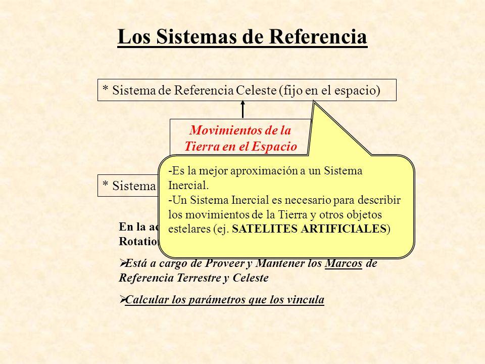 Los Sistemas de Referencia Los elementos de un sistema Celeste Los movimientos de la Tierra en el Espacio (Rotación) Finalmente arribaremos a un Sistema Terrestre Sistema Terrestre = Rotación * Sistema Celeste (Inercial) Rotación : es una matriz que debe contemplar la ubicación y la orientación (y la resp.