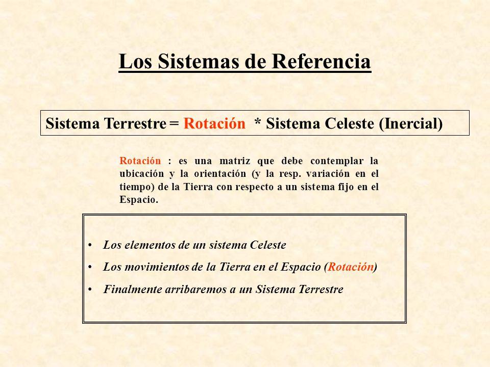 Los Sistemas de Referencia Los elementos de un sistema Celeste Los movimientos de la Tierra en el Espacio (Rotación) Finalmente arribaremos a un Siste