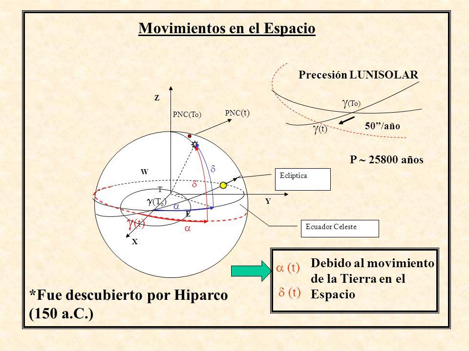 (T o ) PNC(To) E Eclíptica Ecuador Celeste T W (t) PNC (t) (To) (t) 50/año Precesión LUNISOLAR P 25800 años *Fue descubierto por Hiparco (150 a.C.) (t