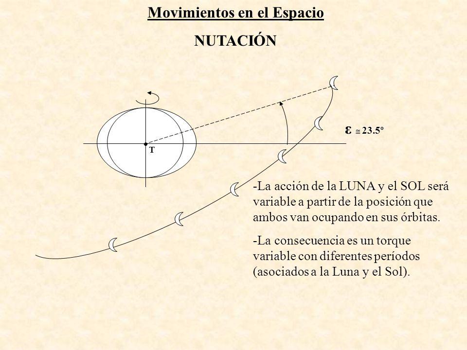 Movimientos en el Espacio NUTACIÓN T ε 23.5º -La acción de la LUNA y el SOL será variable a partir de la posición que ambos van ocupando en sus órbita