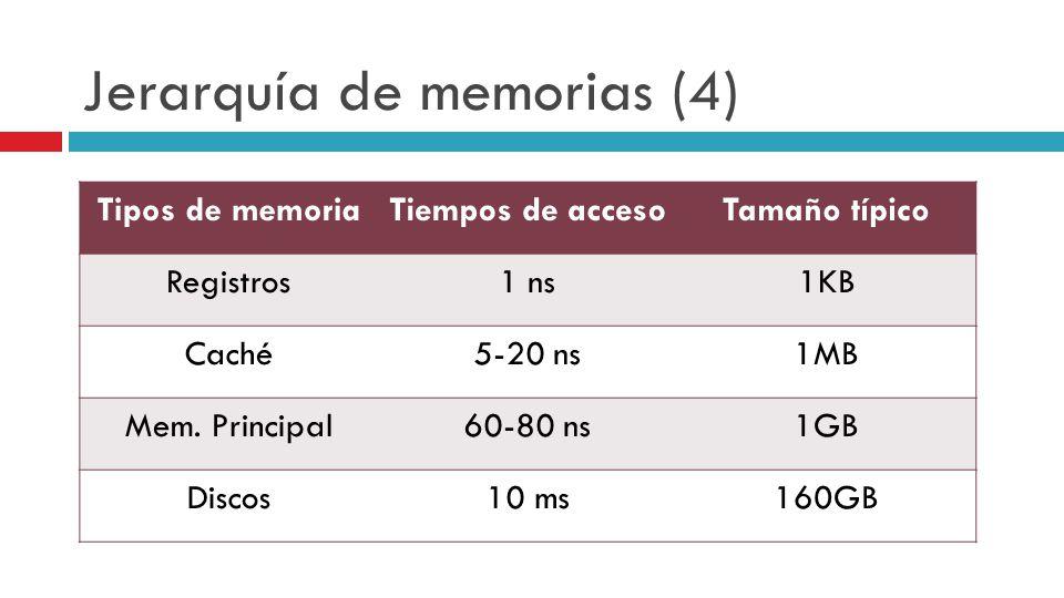 Jerarquía de memorias (4) Tipos de memoriaTiempos de accesoTamaño típico Registros1 ns1KB Caché5-20 ns1MB Mem. Principal60-80 ns1GB Discos10 ms160GB