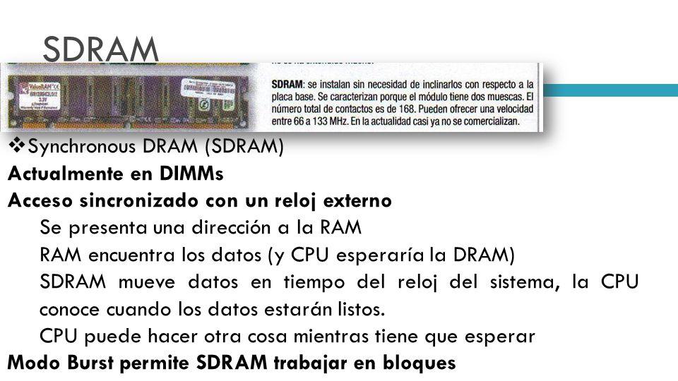 SDRAM Synchronous DRAM (SDRAM) Actualmente en DIMMs Acceso sincronizado con un reloj externo Se presenta una dirección a la RAM RAM encuentra los dato