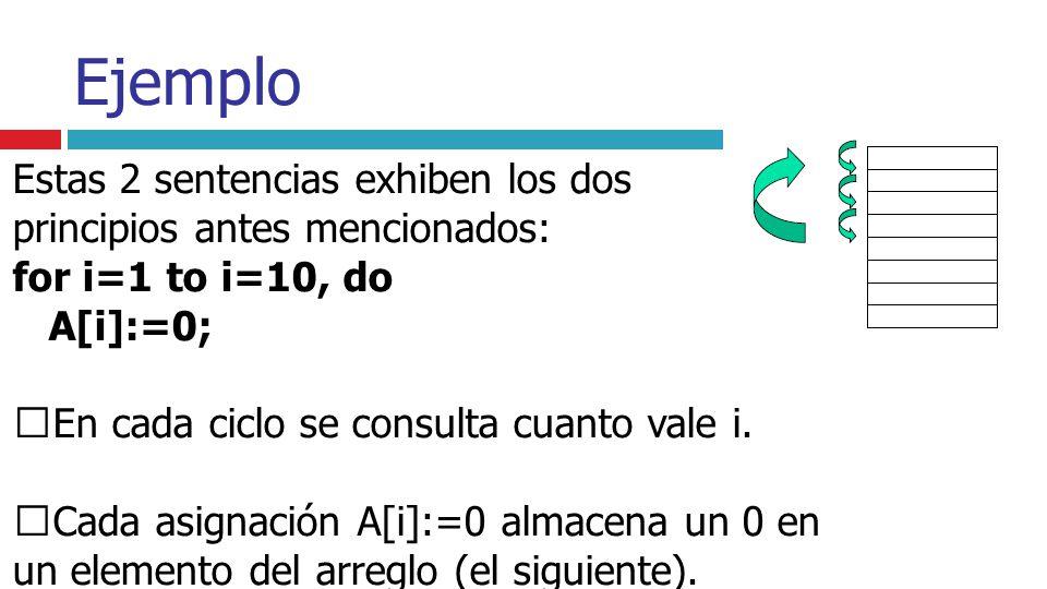 Ejemplo Estas 2 sentencias exhiben los dos principios antes mencionados: for i=1 to i=10, do A[i]:=0; En cada ciclo se consulta cuanto vale i. Cada as
