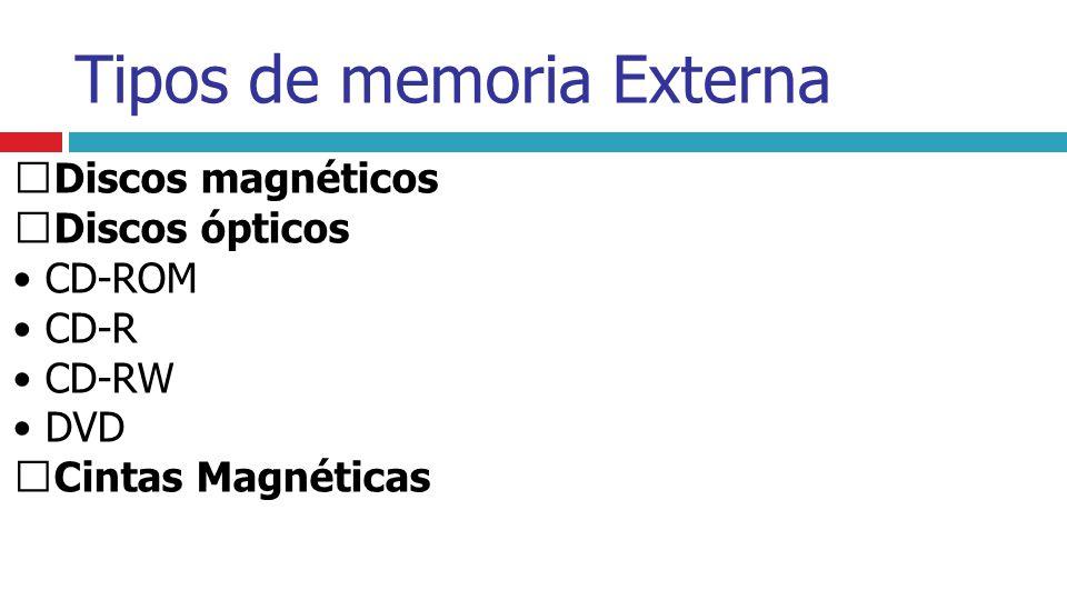 Tipos de memoria Externa Discos magnéticos Discos ópticos CD-ROM CD-R CD-RW DVD Cintas Magnéticas
