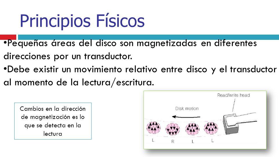 Principios Físicos Pequeñas áreas del disco son magnetizadas en diferentes direcciones por un transductor. Debe existir un movimiento relativo entre d