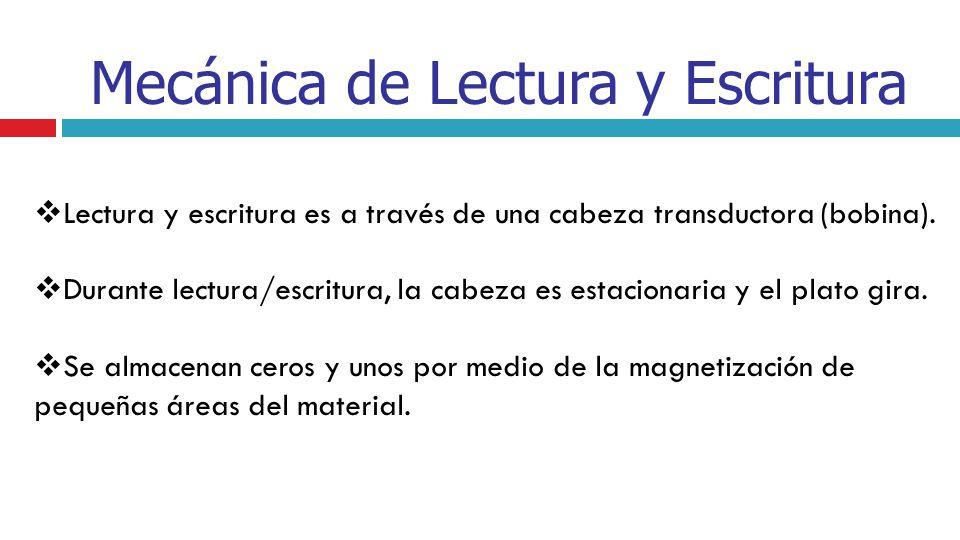 Mecánica de Lectura y Escritura Lectura y escritura es a través de una cabeza transductora (bobina). Durante lectura/escritura, la cabeza es estaciona