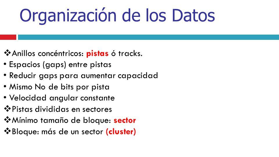 Organización de los Datos Anillos concéntricos: pistas ó tracks. Espacios (gaps) entre pistas Reducir gaps para aumentar capacidad Mismo No de bits po