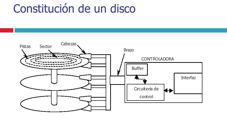 Constitución de un disco