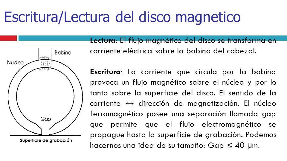 Escritura/Lectura del disco magnetico Lectura: El flujo magnético del disco se transforma en corriente eléctrica sobre la bobina del cabezal. Escritur