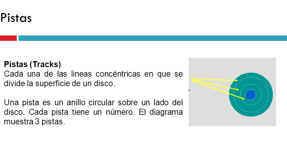 Pistas Pistas (Tracks) Cada una de las lineas concéntricas en que se divide la superficie de un disco. Una pista es un anillo circular sobre un lado d
