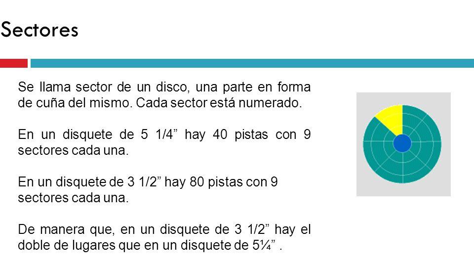 Sectores Se llama sector de un disco, una parte en forma de cuña del mismo. Cada sector está numerado. En un disquete de 5 1/4 hay 40 pistas con 9 sec