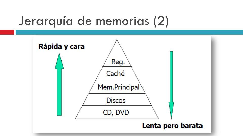 Jerarquía de memorias (2)