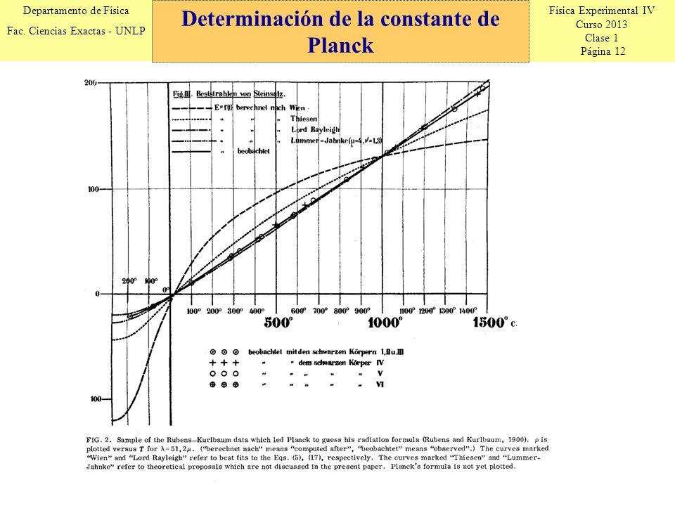 Física Experimental IV Curso 2013 Clase 1 Página 12 Departamento de Física Fac.