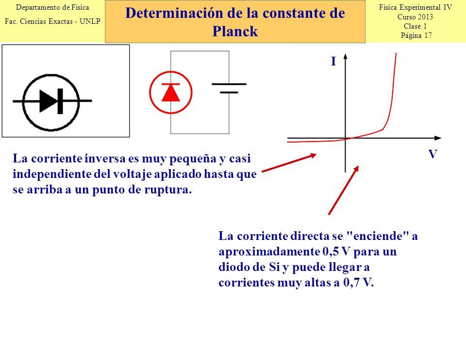 Física Experimental IV Curso 2013 Clase 1 Página 17 Departamento de Física Fac.