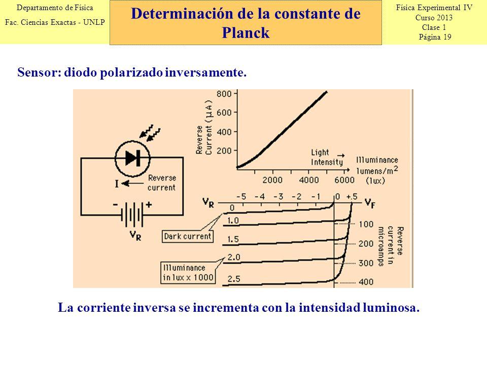 Física Experimental IV Curso 2013 Clase 1 Página 19 Departamento de Física Fac.