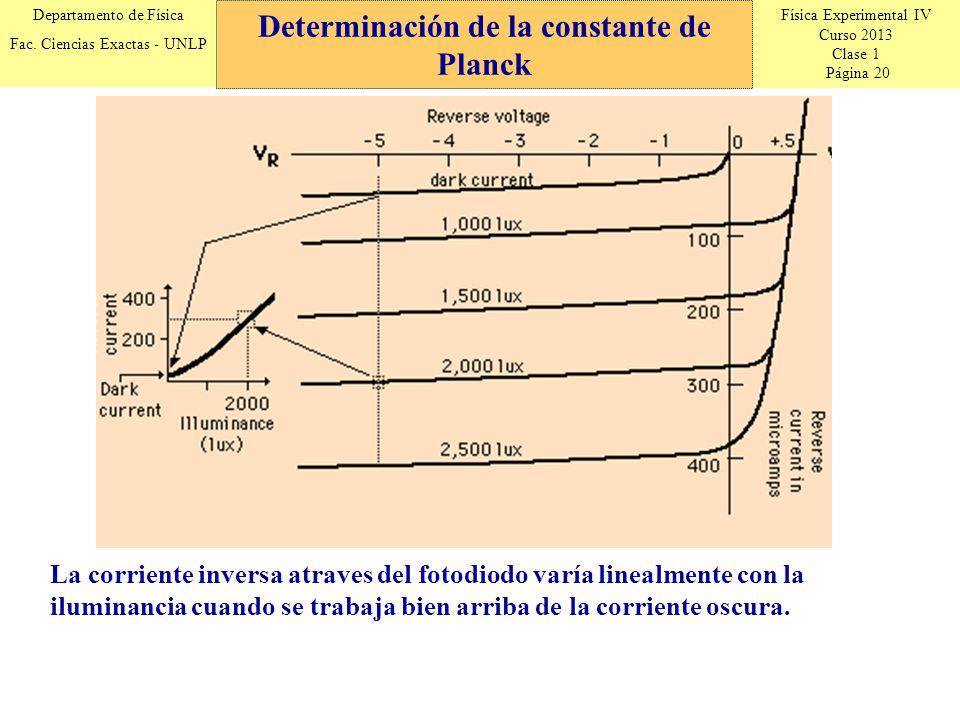 Física Experimental IV Curso 2013 Clase 1 Página 20 Departamento de Física Fac.