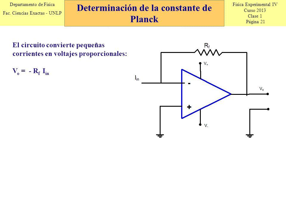 Física Experimental IV Curso 2013 Clase 1 Página 21 Departamento de Física Fac.