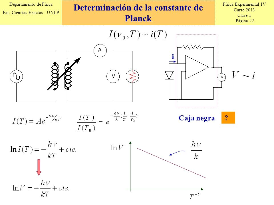 Física Experimental IV Curso 2013 Clase 1 Página 22 Departamento de Física Fac.