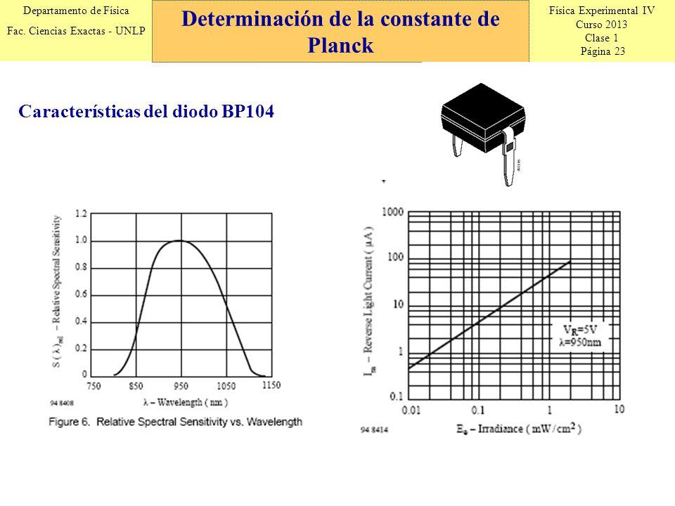 Física Experimental IV Curso 2013 Clase 1 Página 23 Departamento de Física Fac.