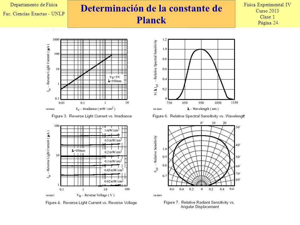 Física Experimental IV Curso 2013 Clase 1 Página 24 Departamento de Física Fac.