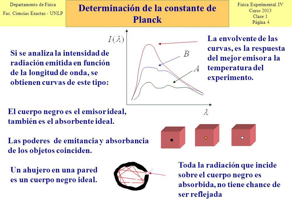 Física Experimental IV Curso 2013 Clase 1 Página 4 Departamento de Física Fac.