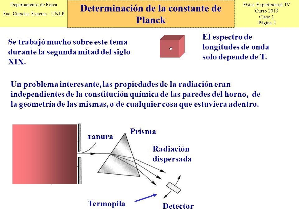 Física Experimental IV Curso 2013 Clase 1 Página 5 Departamento de Física Fac.