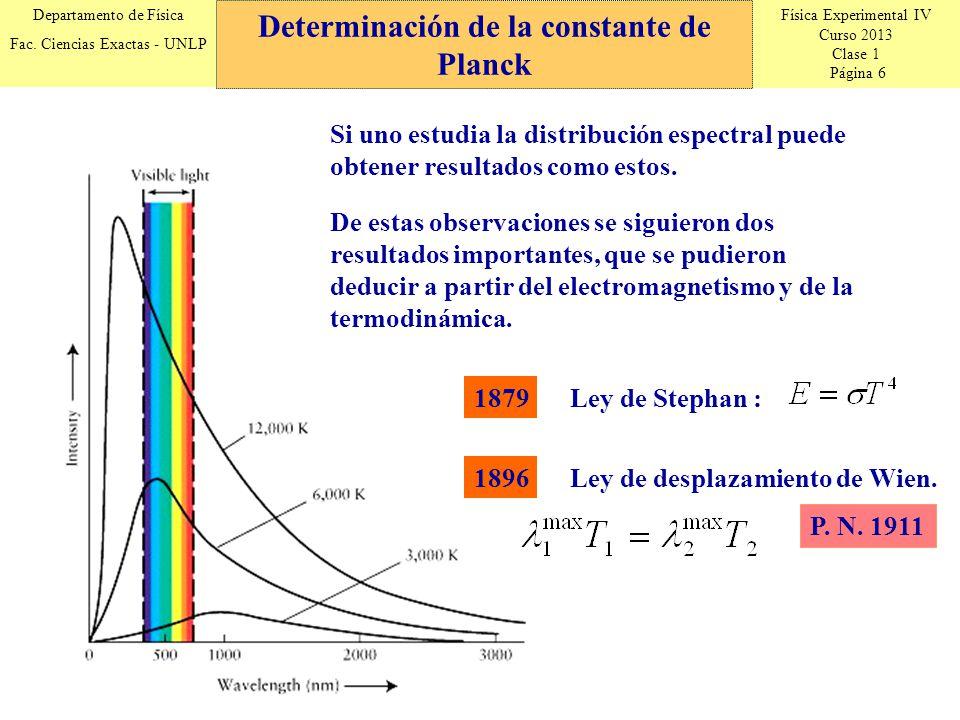Física Experimental IV Curso 2013 Clase 1 Página 6 Departamento de Física Fac.